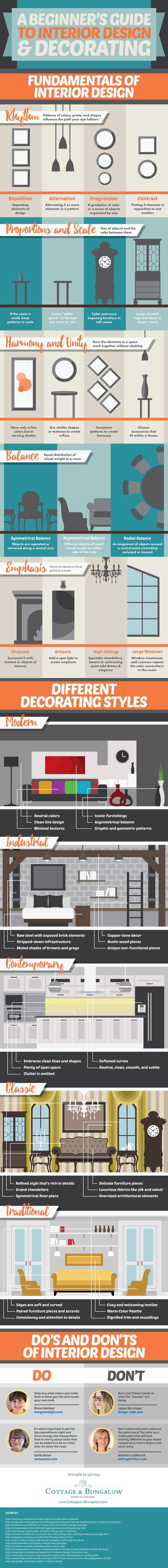 Best decor hacks awesome tips the beginner 39 s guide to interior design and decorating - Home interior designs hacks ...