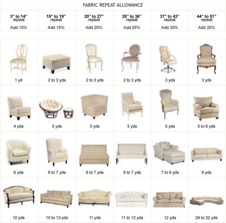 Best Decor Hacks Upholstery Yardage Estimator