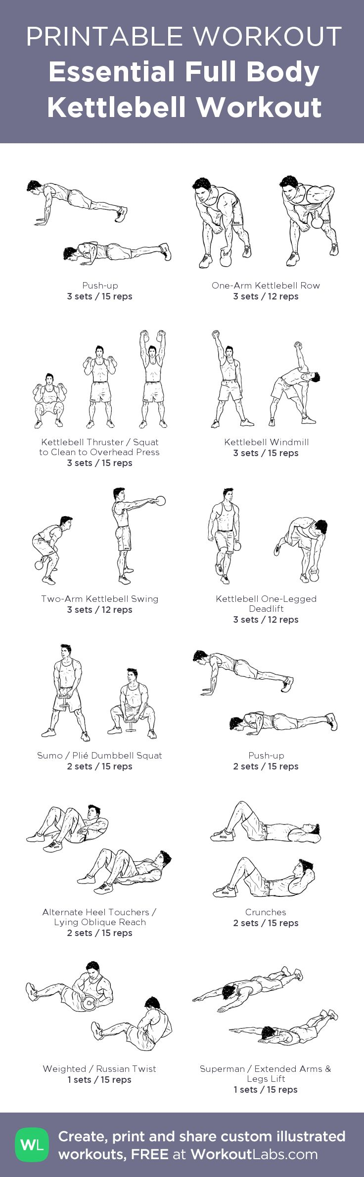 image relating to Printable Kettlebell Workout known as Health Determination : Very important Comprehensive System Kettlebell Training