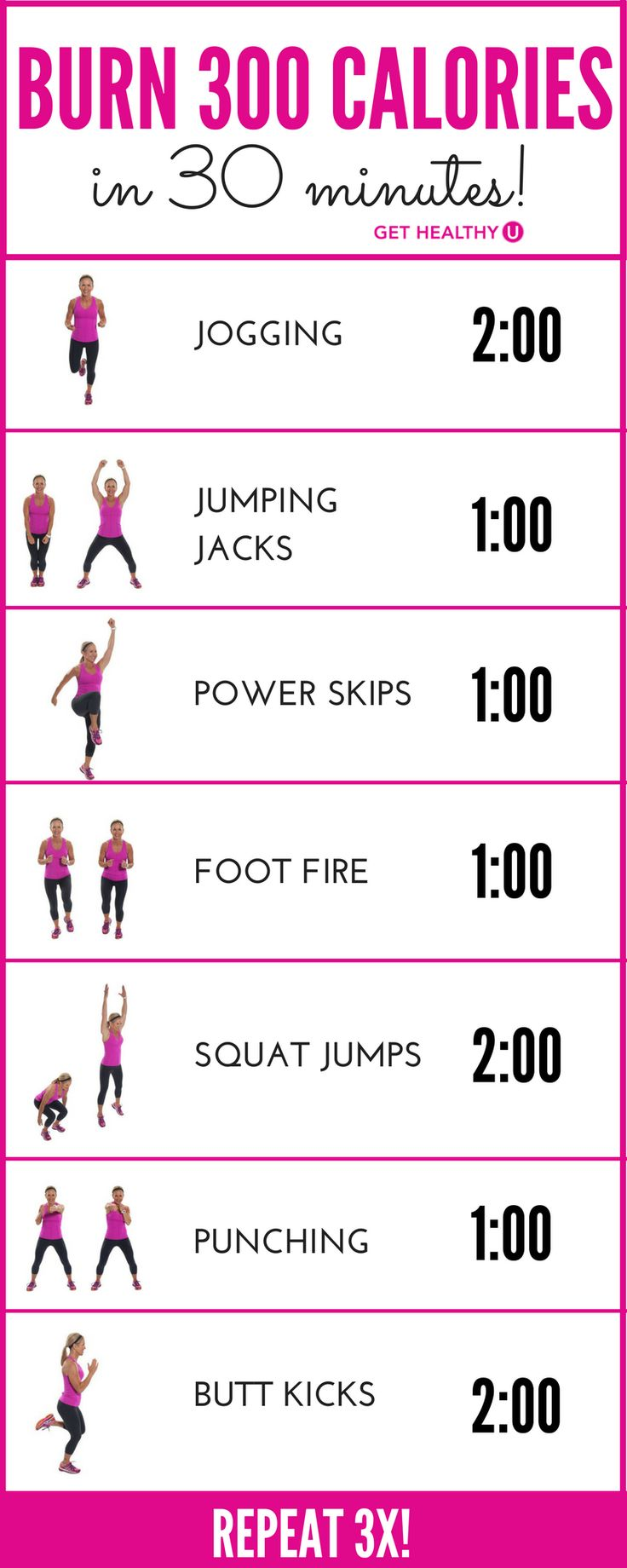 Fitness Motivation : How do we know you'll burn 300 ...