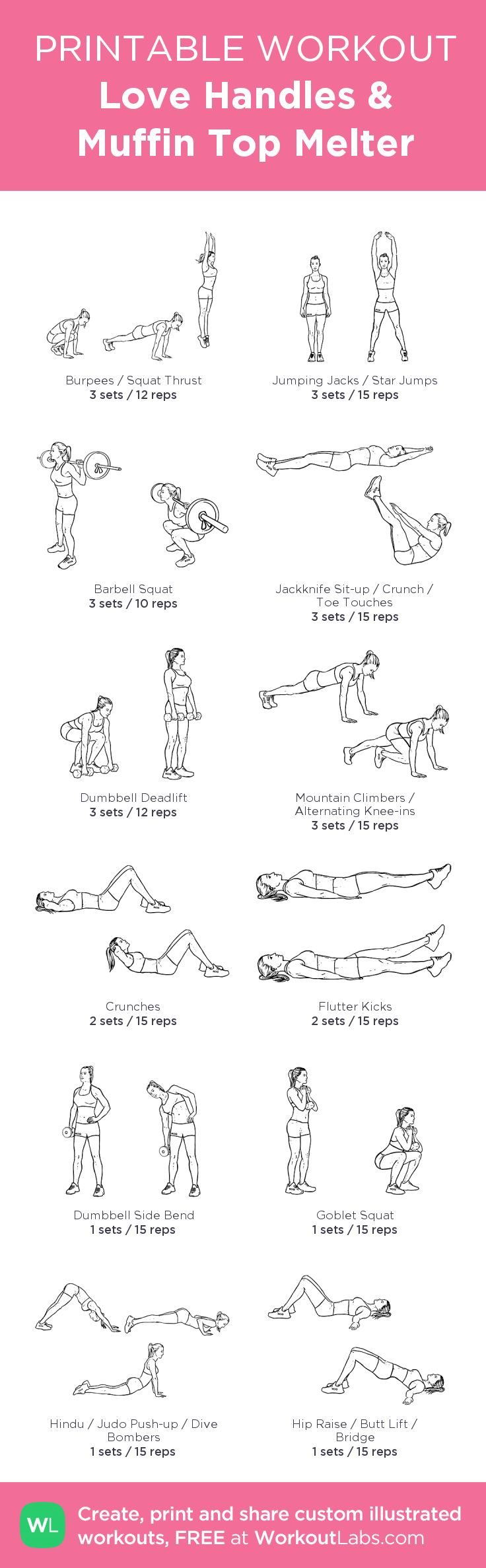 Fitness Motivation : Love Handles & Muffin Top Melter: my