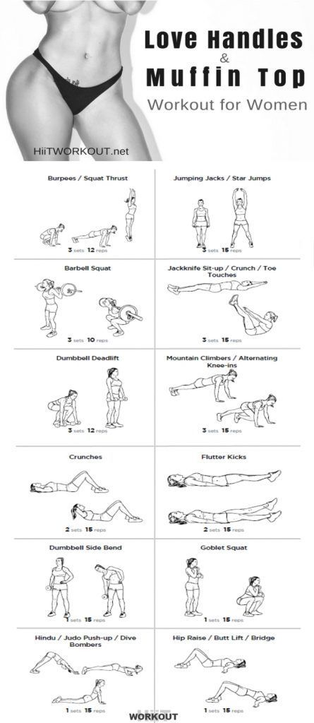 Fitness Motivation : Belly Workout Plan. Four Simple