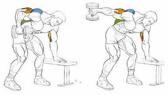 exercices inutiles